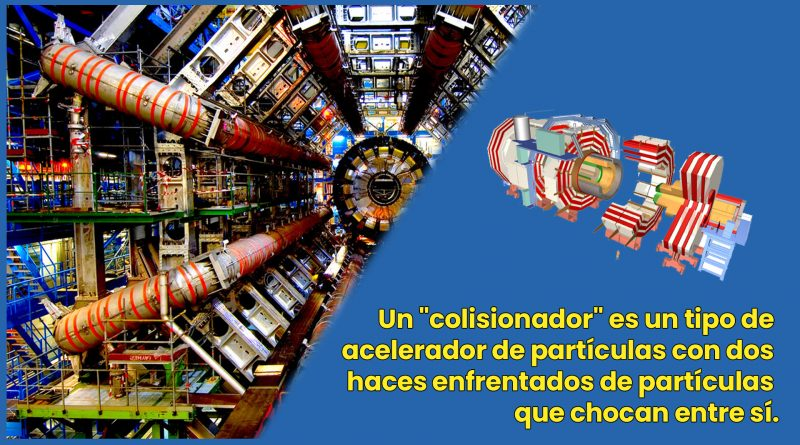¿Qué es el colisionador de hadrones? ¿Qué es un hadrón?
